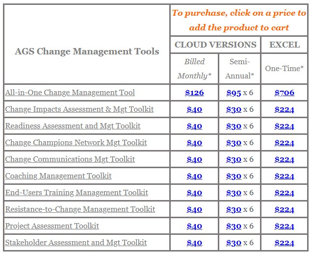 AGS Change Management Toolkit Pricing